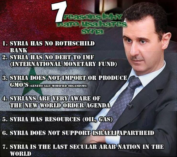 Syria Facts